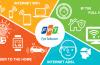 Thanh toán cước Internet & Truyền hình FPT