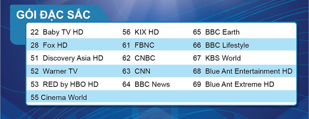 Danh sách kênh truyền hình đặc sắc FPT
